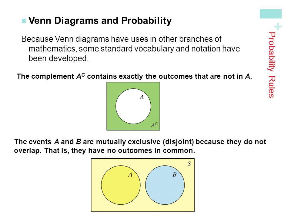 Venn diagram probability rules ukranochi venn diagram probability rules ccuart Images
