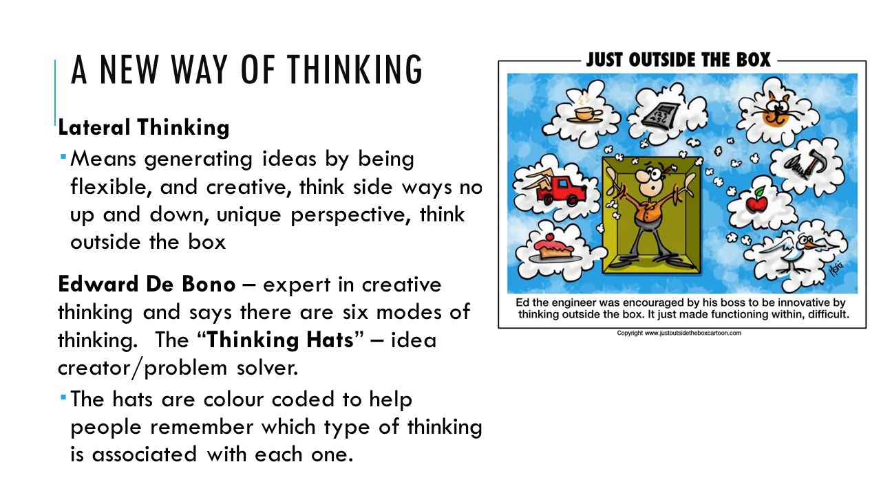 ways of thinking Way of thinking is a distinct matter from matter of thinking the matter of this topic is about a certain way of thinking, which i am calling natural (you will call this euphemism for regressivenessas you go along.