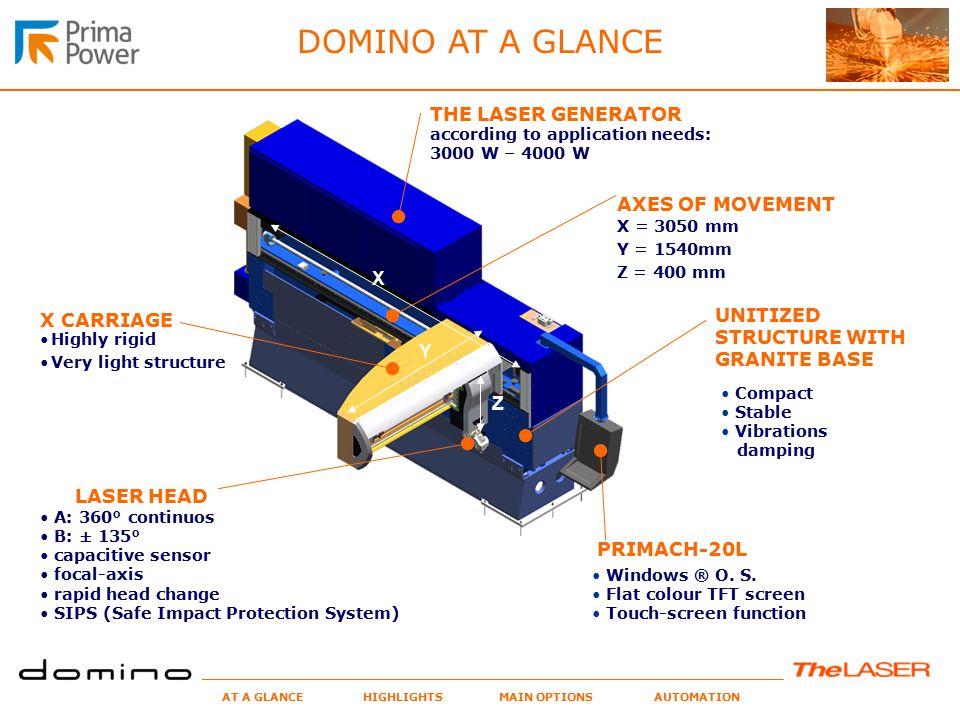 prima power laser next