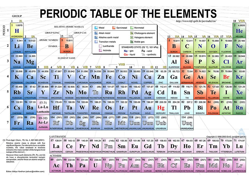 What is chemistry chemistry chemistry is the study of matter and 9 urtaz Gallery