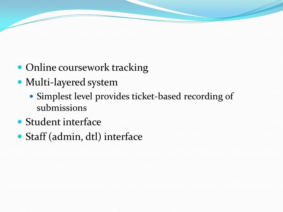 edexcel database coursework Would you give aqa gcse ict coursework away free money gcse computing help , edexcel gcse ict coursework , a2 ict ocr gcse ict database coursework help.
