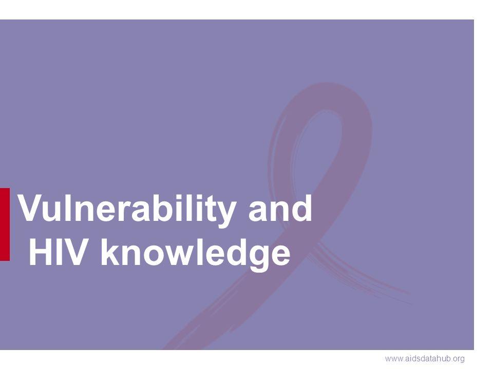www.aidsdatahub.org Vulnerability and HIV knowledge