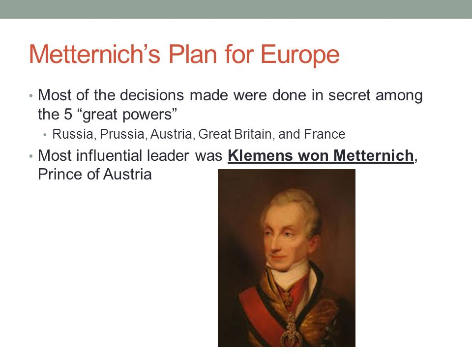 What role did the Congress of Vienna play in Stabilizing Europe?