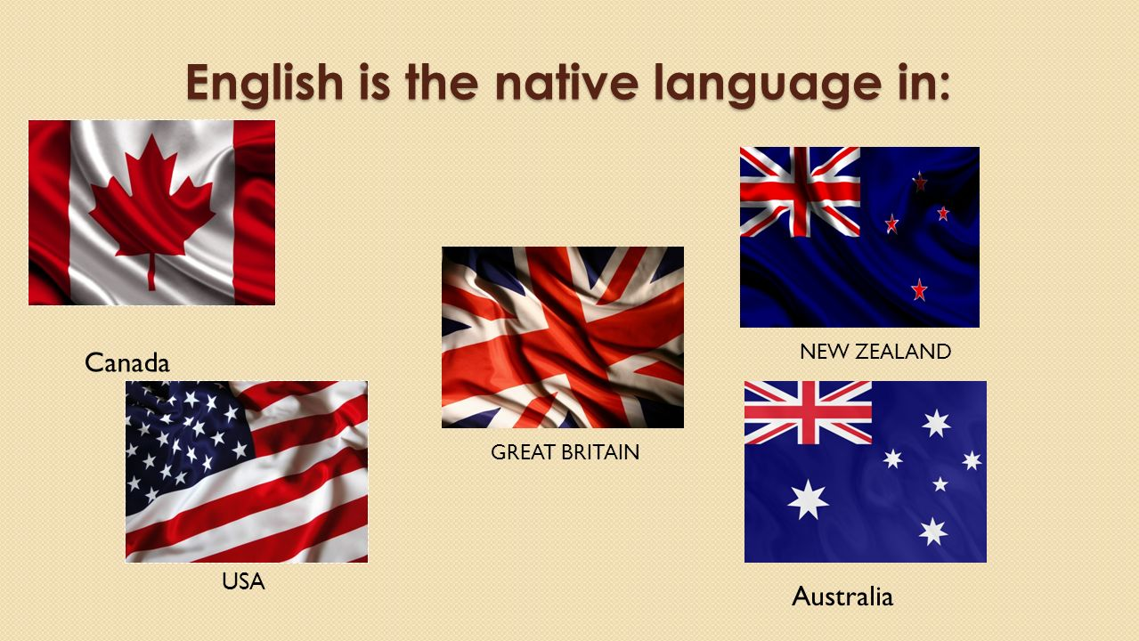 Englishspeaking Countries English Is The Native Language In NEW - Usa language