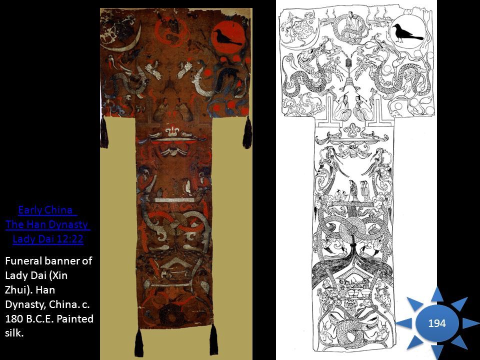 Early China The Han Dynasty Lady Dai 12:22 Funeral banner of Lady Dai (Xin Zhui).