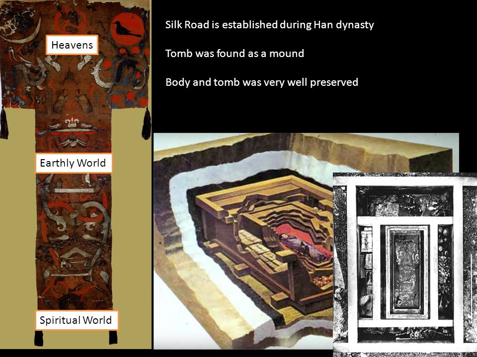 Silk Road is established during Han dynasty Tomb was found as a mound Body and tomb was very well preserved Heavens Earthly World Spiritual World