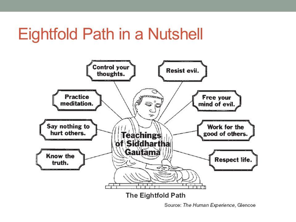 Eightfold Path in a Nutshell