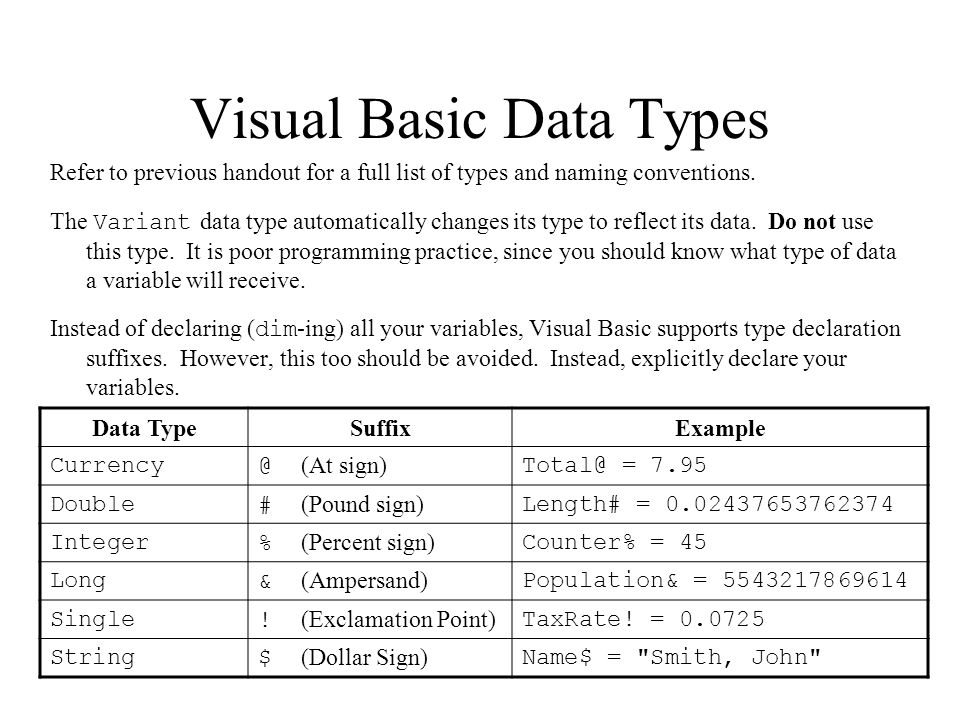 data type and visual basic essay Visual basic/variables and types this lesson will instruct you on the creation of variables in visual basic 6, as well as variable types data types are.