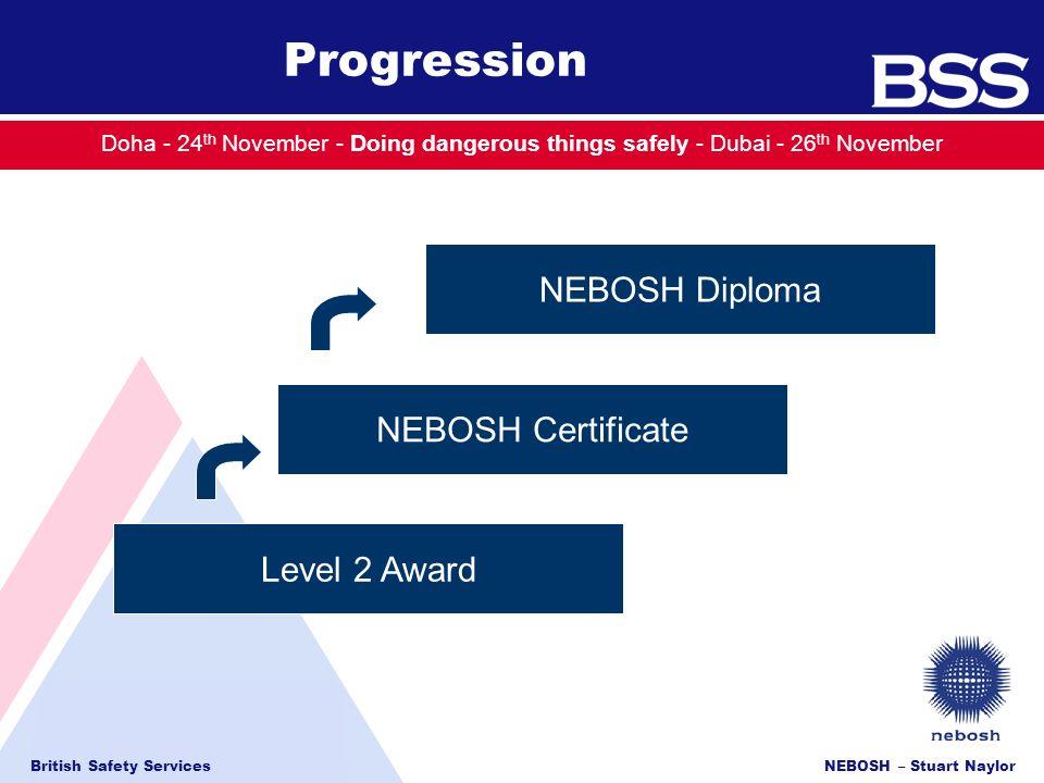 British Safety Services NEBOSH Stuart Naylor Doha
