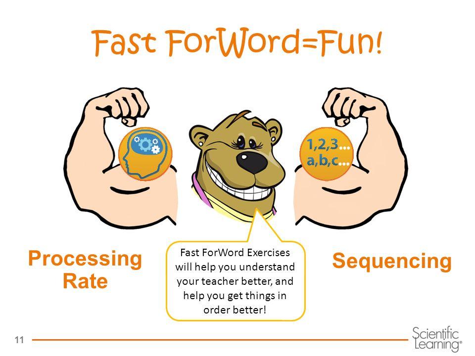 11 Fast ForWord=Fun.