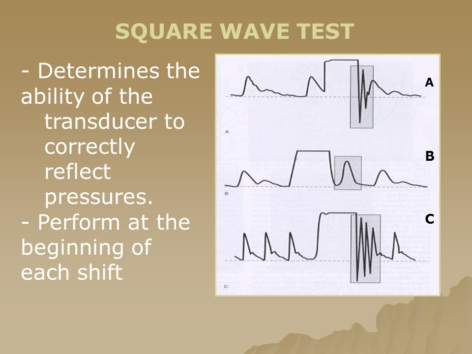 SQUARE WAVE TEST - Determines the ability of the transducer to correctly reflect pressures.