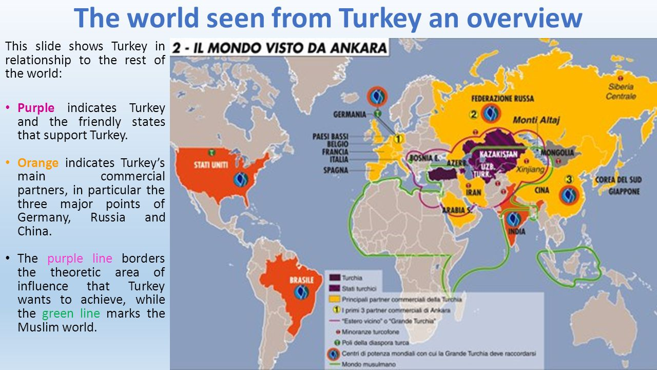 an overview of turkey