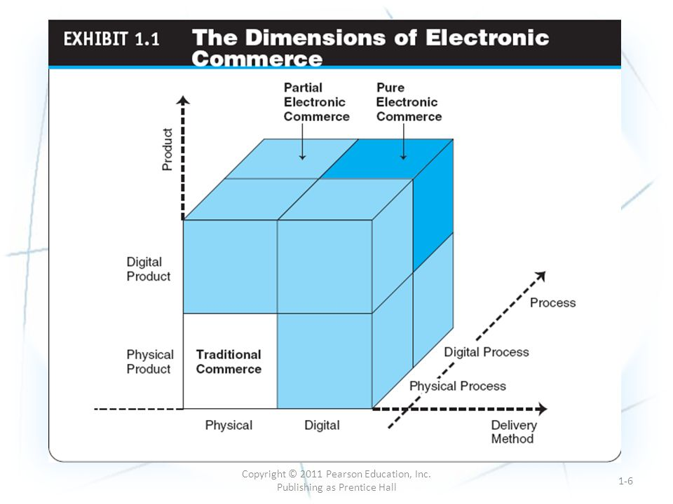 social computing An approach aimed at making the human– computer interface more natural.