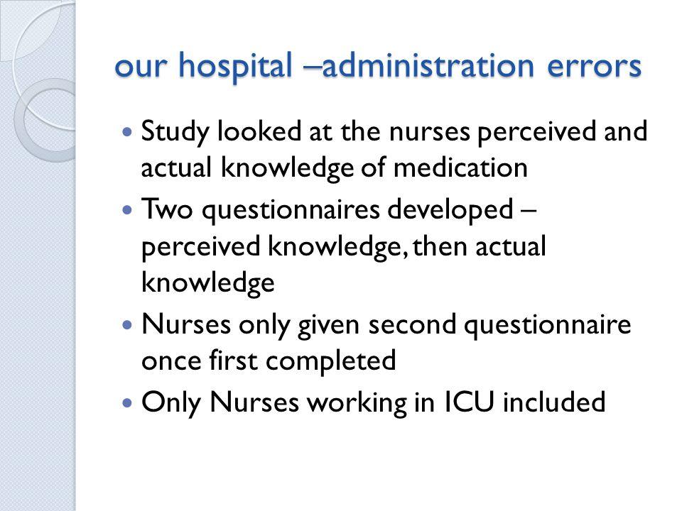 medication questionnaire for nurses