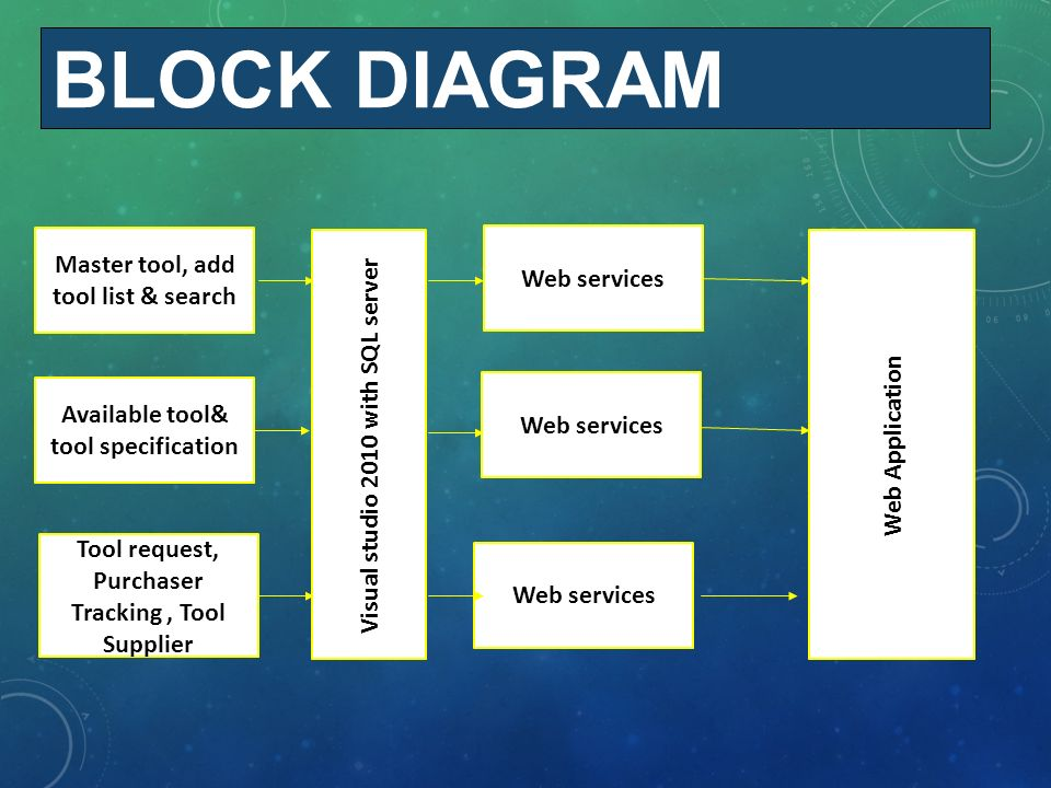 Fein Online Blockdiagramm Galerie - Elektrische Schaltplan-Ideen ...