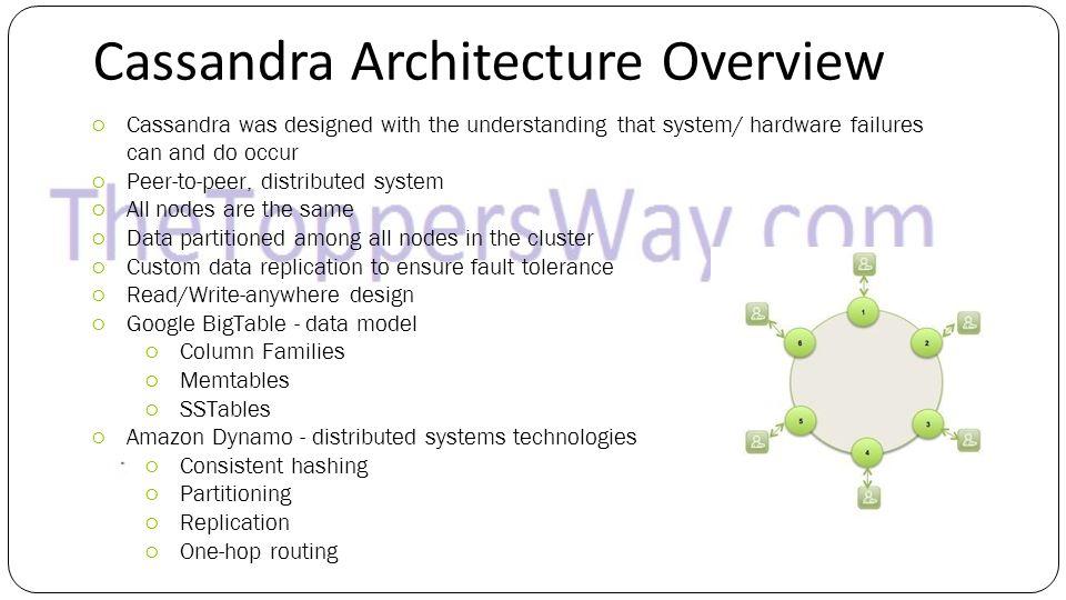 39 Cassandra Architecture ...