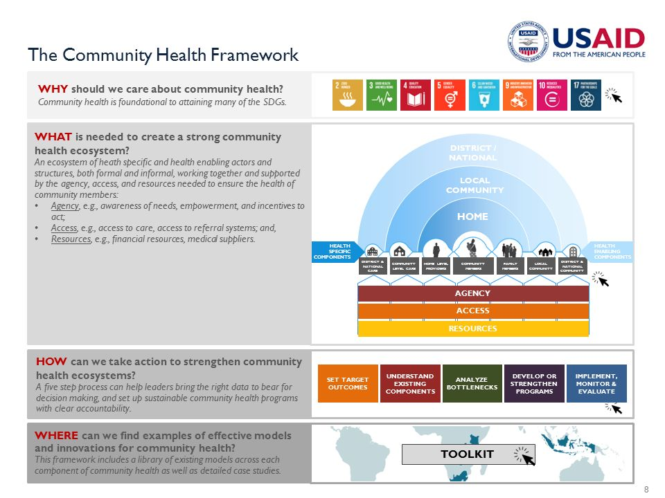 8 The Community Health Framework WHY should we care about community health.