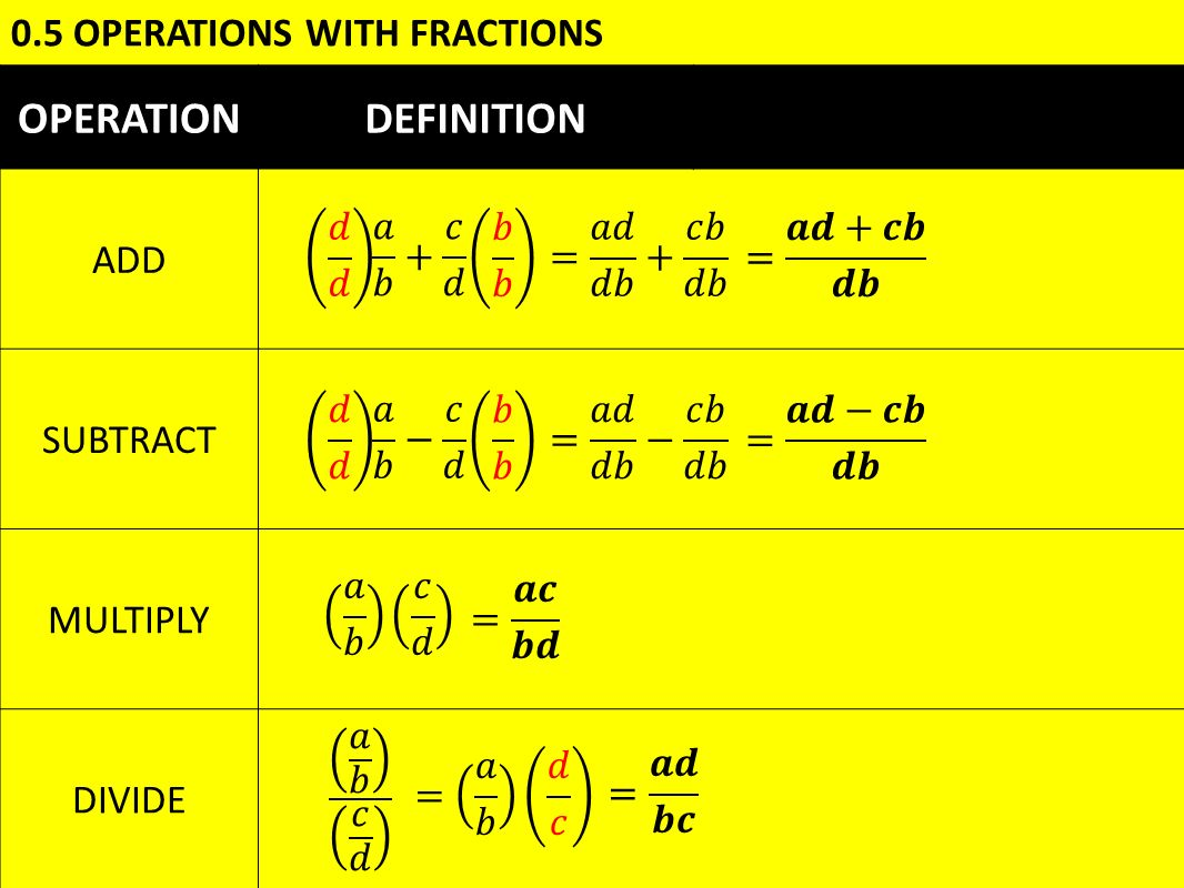 3 05 Operations With Fractions Operationdefinition Add Subtract Multiply  Divide
