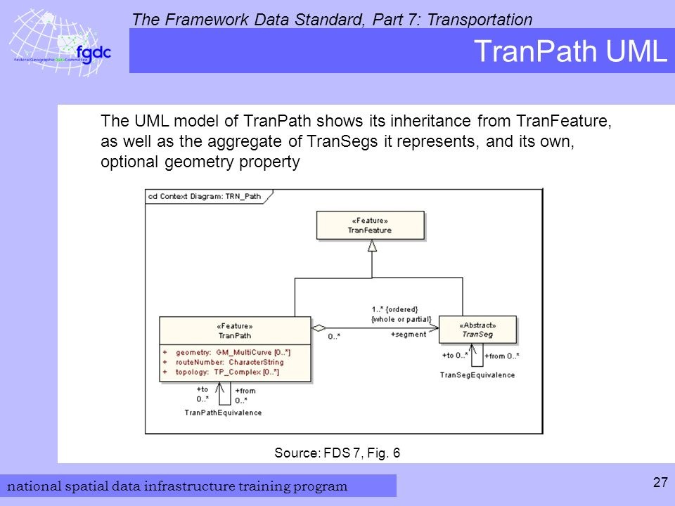 national spatial data infrastructure training program The Framework Data Standard, Part 7: Transportation 27 TranPath UML The UML model of TranPath shows its inheritance from TranFeature, as well as the aggregate of TranSegs it represents, and its own, optional geometry property Source: FDS 7, Fig.