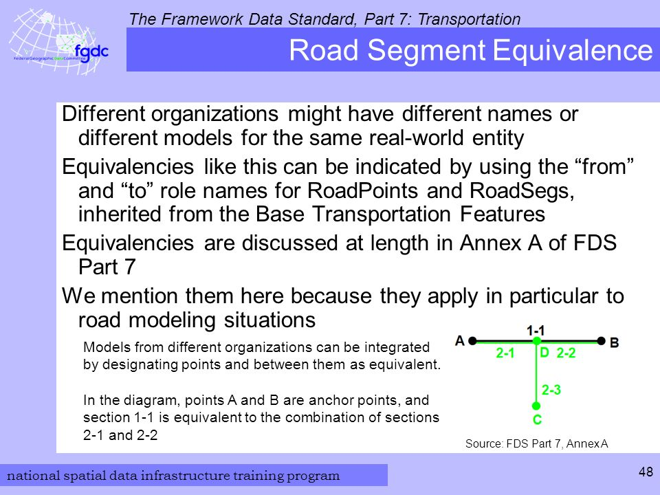national spatial data infrastructure training program The Framework Data Standard, Part 7: Transportation 48 Road Segment Equivalence Different organizations might have different names or different models for the same real-world entity Equivalencies like this can be indicated by using the from and to role names for RoadPoints and RoadSegs, inherited from the Base Transportation Features Equivalencies are discussed at length in Annex A of FDS Part 7 We mention them here because they apply in particular to road modeling situations Source: FDS Part 7, Annex A Models from different organizations can be integrated by designating points and between them as equivalent.