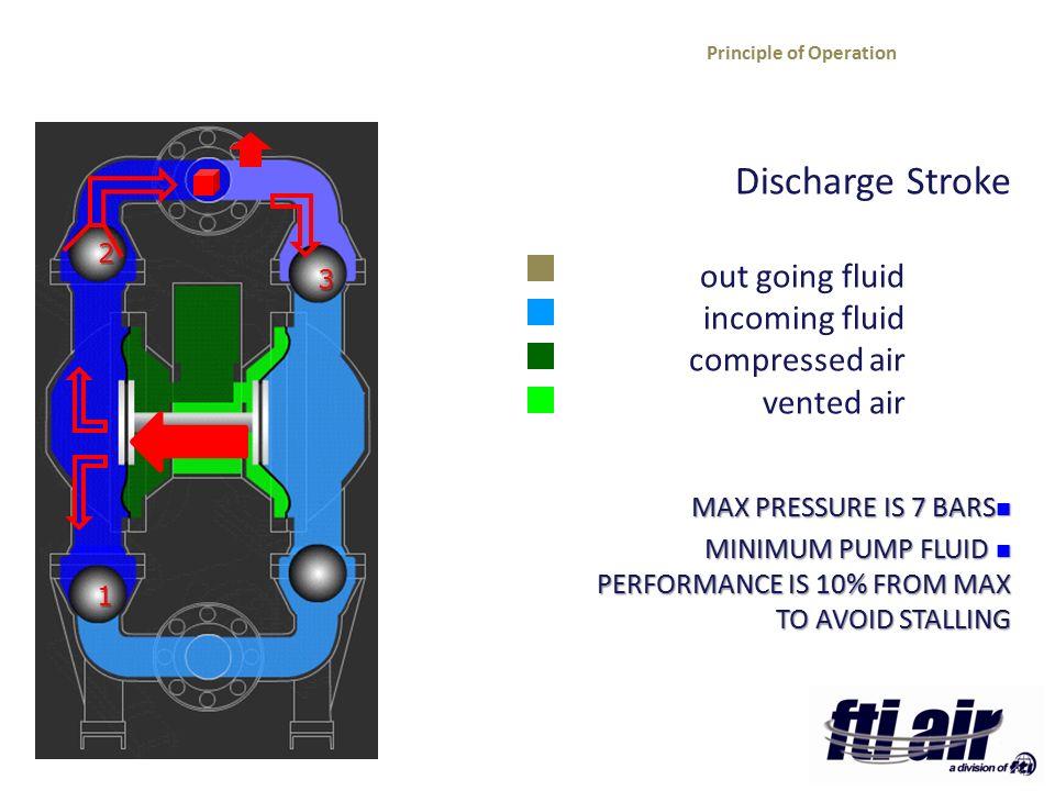 2016 launch what is an aodd a diaphragm pump also known as a 10 1 ccuart Choice Image