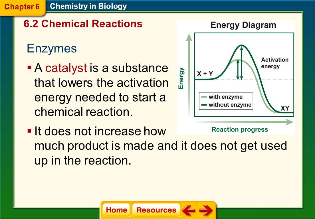 Q Define enzyme :