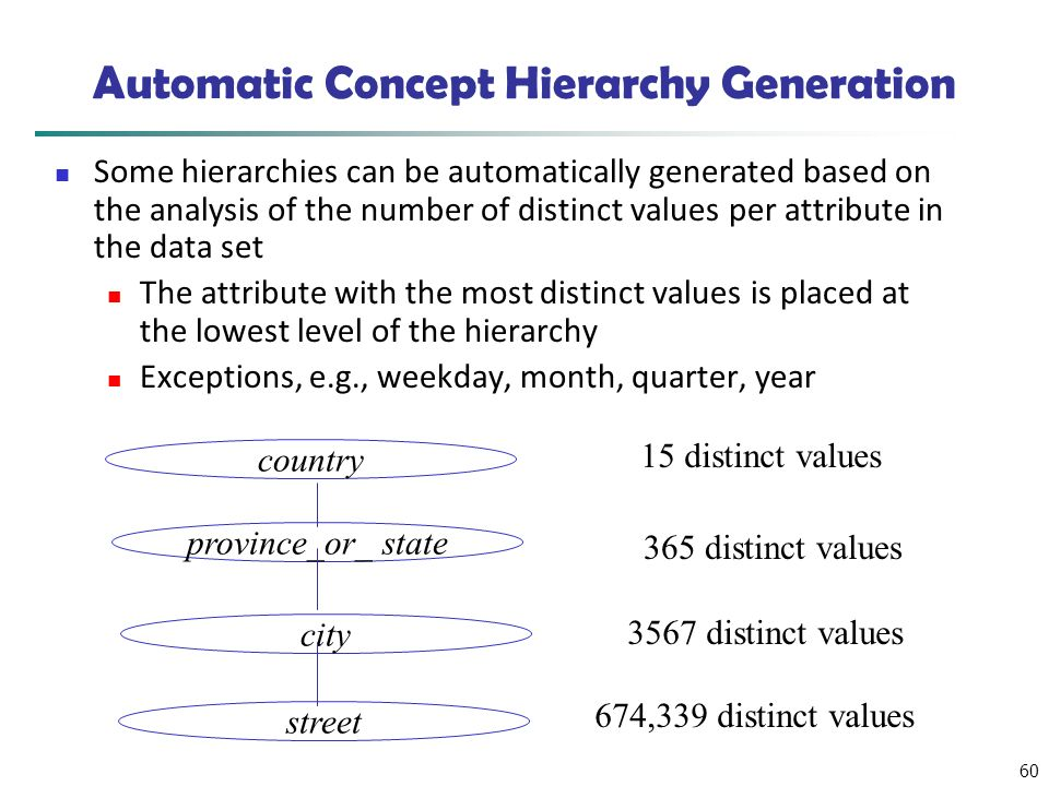 60 Automatic Concept Hierarchy Generation Some hierarchies can be automatically generated based on the analysis of the number of distinct values per attribute in the data set The attribute with the most distinct values is placed at the lowest level of the hierarchy Exceptions, e.g., weekday, month, quarter, year country province_or_ state city street 15 distinct values 365 distinct values 3567 distinct values 674,339 distinct values