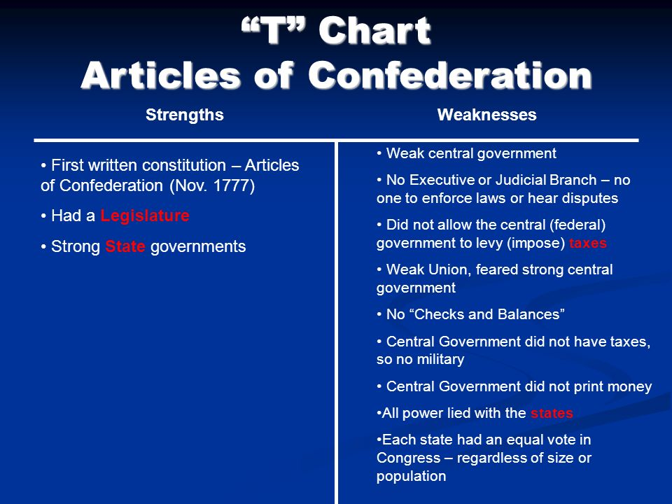 articles of confederation vs constitution essay paper