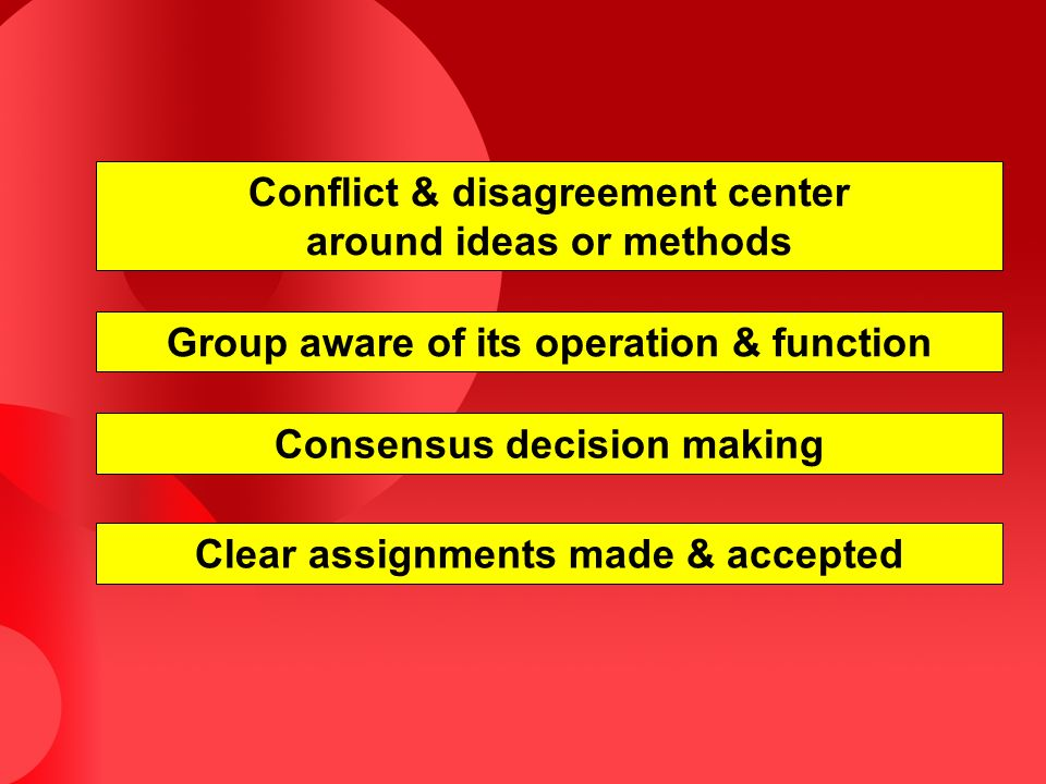 Consensus decision making Conflict & disagreement center around ideas or methods Clear assignments made & accepted Group aware of its operation & function