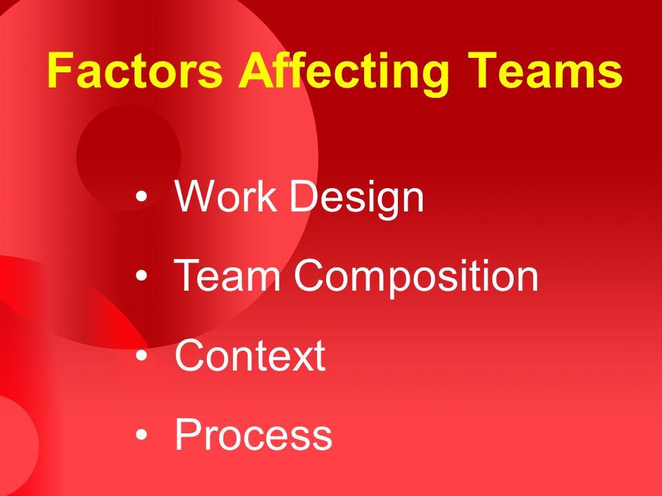 Factors Affecting Teams Work Design Team Composition Context Process