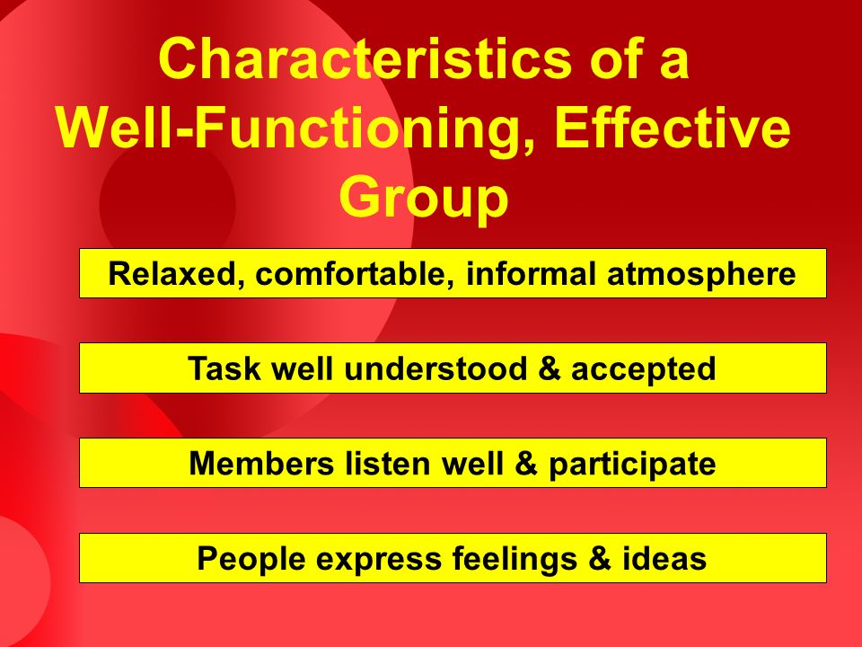 Characteristics of a Well-Functioning, Effective Group Relaxed, comfortable, informal atmosphere Task well understood & accepted People express feelings & ideas Members listen well & participate
