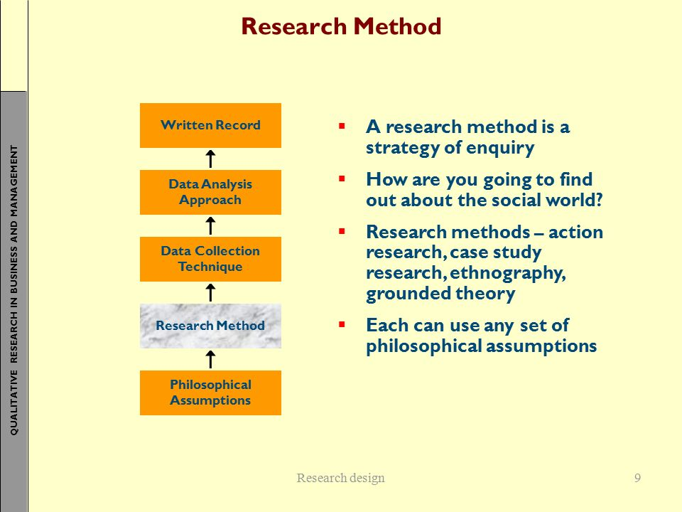 business research case study method Writing case study is an essential part of the university writing case studies is easier than you thought and these are basic principles of our business.