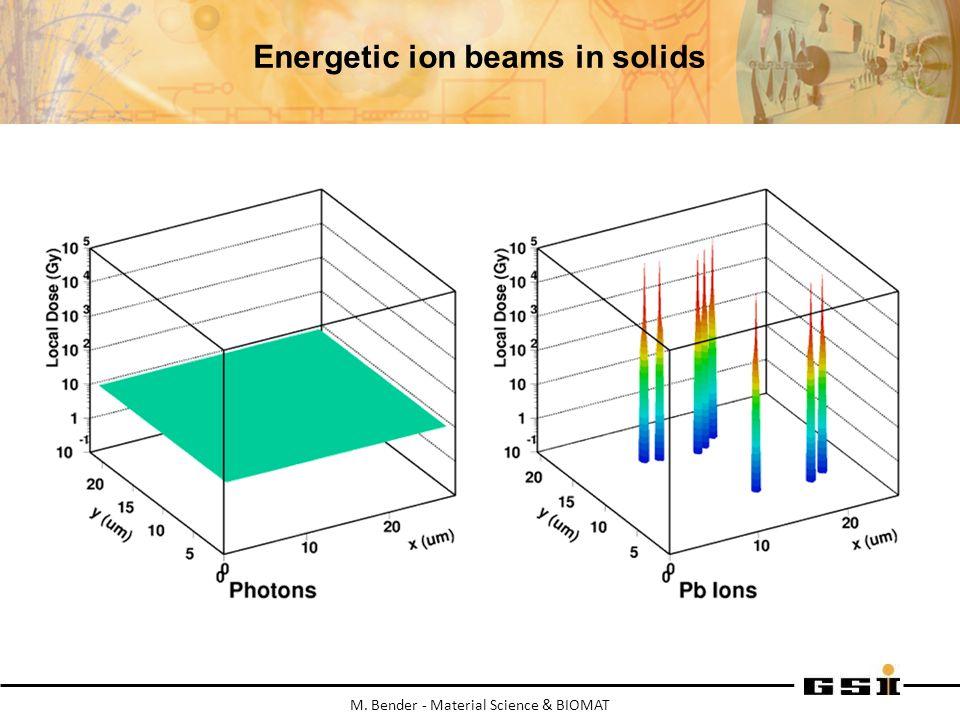 nanotechnology ppt slideshare