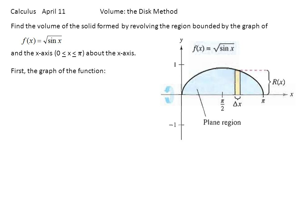 Calculus april 11volume the disk method find the volume of the calculus april 11 volume the disk method find the volume of the solid formed by ccuart Gallery