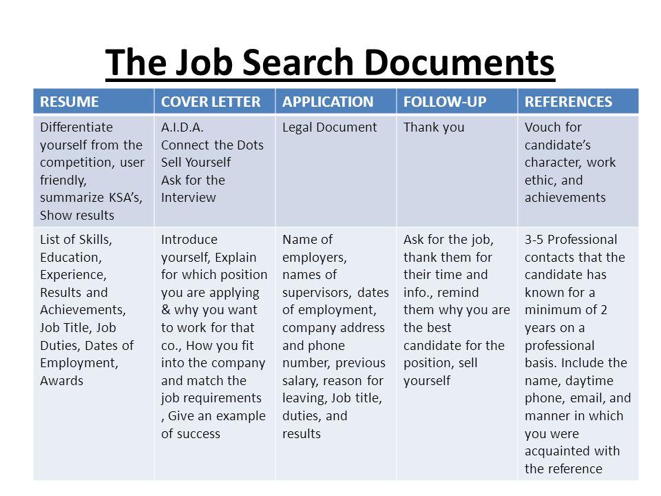achievements in a job