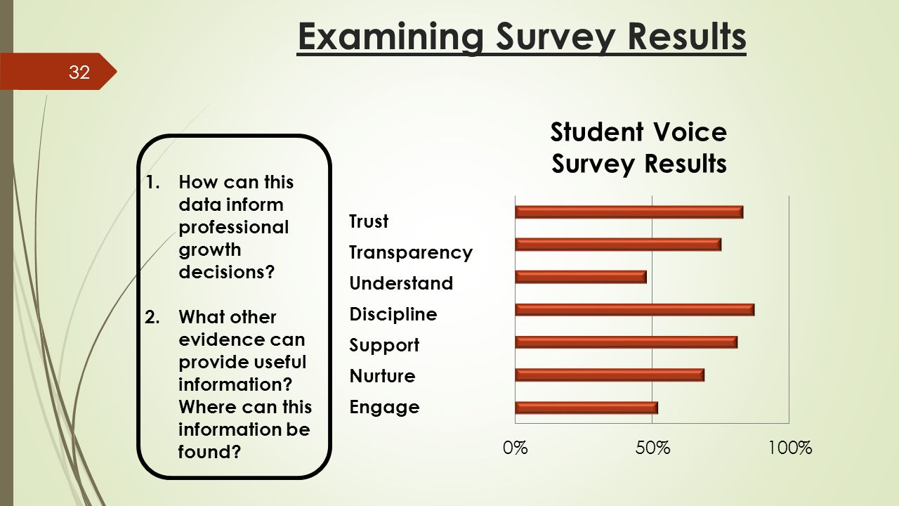 Examining Survey Results 1.How can this data inform professional growth decisions.