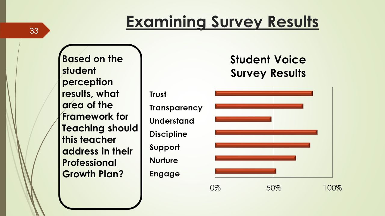 Examining Survey Results Based on the student perception results, what area of the Framework for Teaching should this teacher address in their Professional Growth Plan.