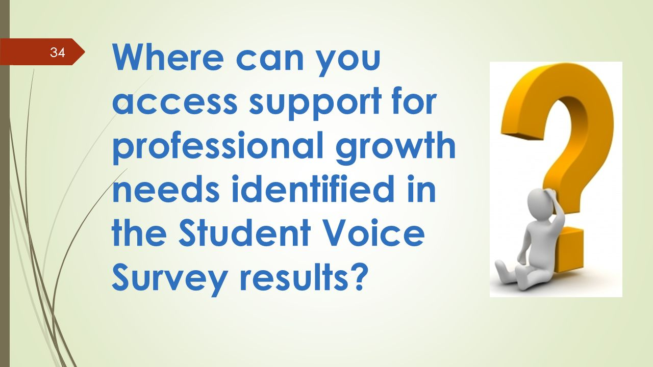 Where can you access support for professional growth needs identified in the Student Voice Survey results.