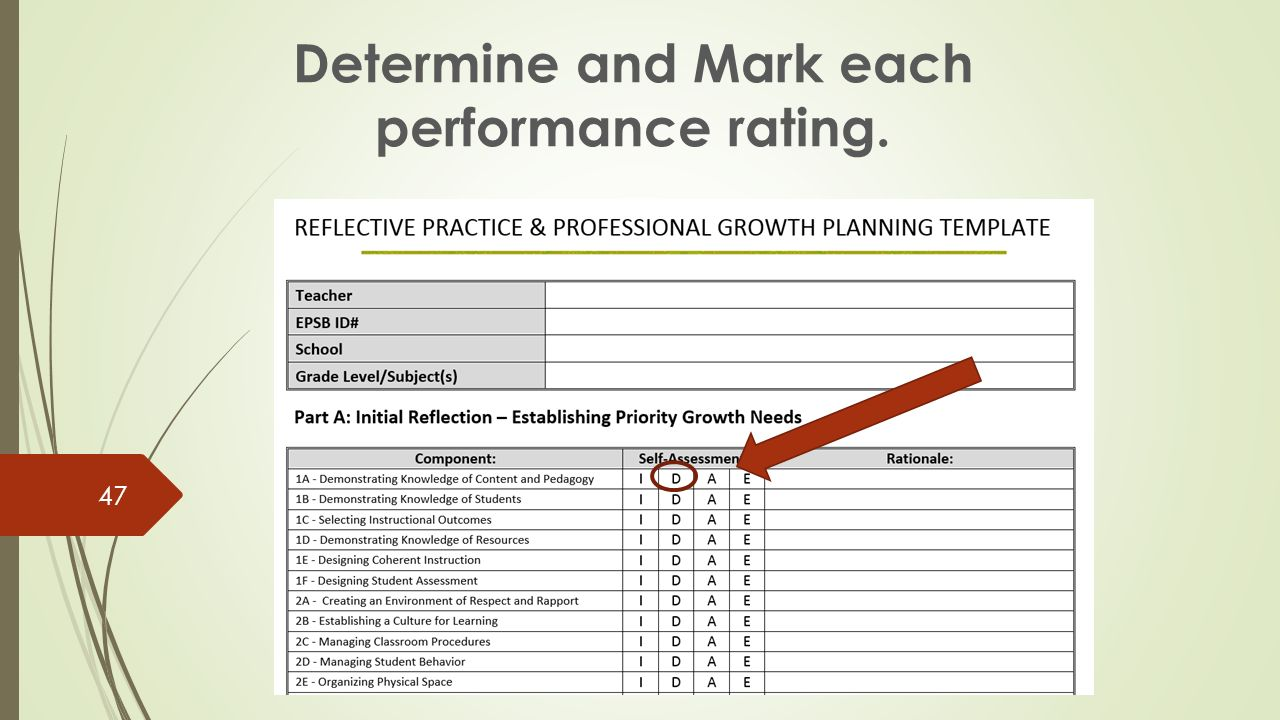 Determine and Mark each performance rating. 47