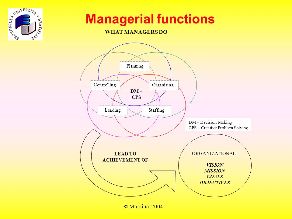 """achieving objectives through time management essay How to persuade and influence people to achieve for them in the accomplishment of their objectives of management is """"getting things done through."""