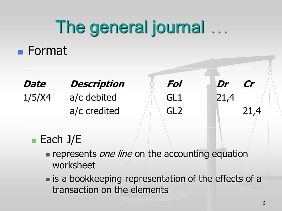 1 RECORDING EXTERNAL TRANSACTIONS The accounting process Double ...