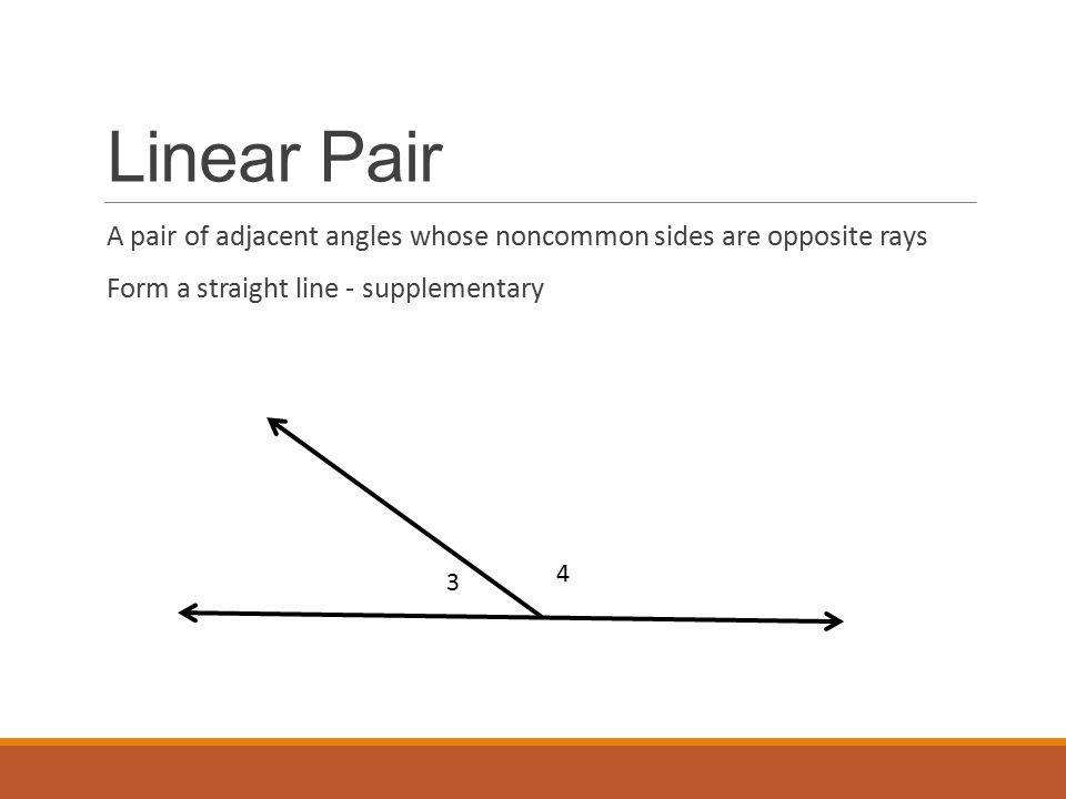 Acute Couple ANGLES AND ANGLE PAIRS. Do Now Draw point M Draw ...