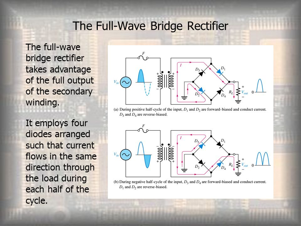 The Full-Wave Bridge Rectifier The full-wave bridge rectifier takes advantage of the full output of the secondary winding.