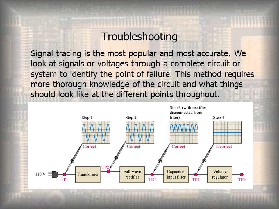 Troubleshooting Signal tracing is the most popular and most accurate.