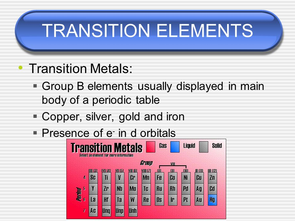The periodic table a terrific tool dmitri mendeleev used properties 26 transition elements transition metals group b elements usually displayed in main body of a periodic table copper silver gold and iron urtaz