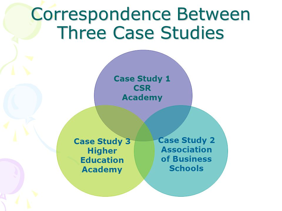 case study mcgraw hill Cengage learning's freely available guides for students on analyzing, discussing, and writing case studies mcgraw hill education's guide to case analysis.