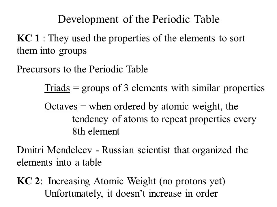 Periodic Table periodic table of elements game 1-36 : Ch. 6 Periodic Trends Finish learning the Elements and their ...