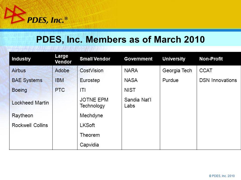 © PDES, Inc. 2010 PDES, Inc.