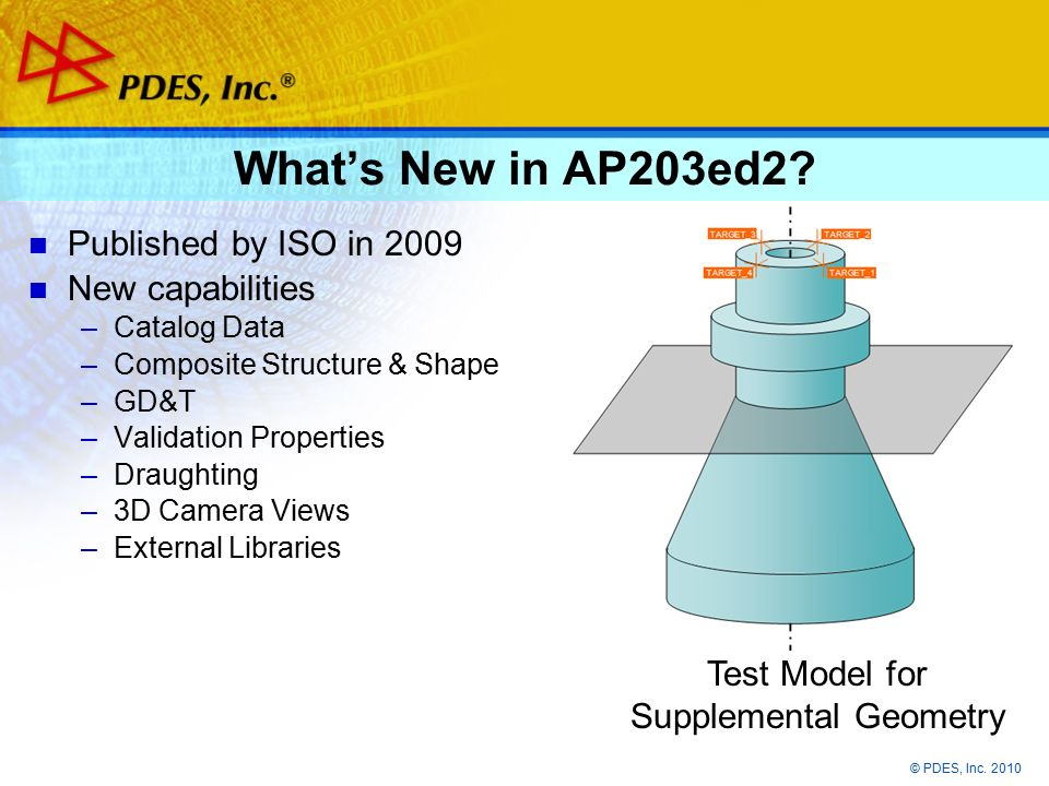 © PDES, Inc. 2010 What's New in AP203ed2.