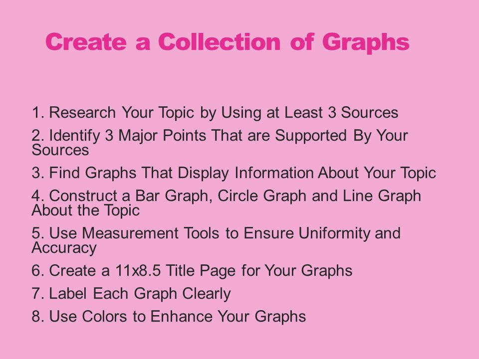 Create a Collection of Graphs 1. Research Your Topic by Using at Least 3 Sources 2.